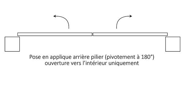 Pose en applique arrière pilier (pivotement à 180°) ouverture vers l'intérieur uniquement