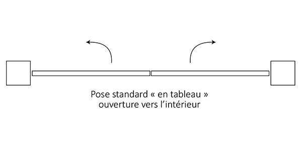 Pose standard « en tableau » ouverture vers l'intérieur